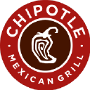 Chipotle's Stock Card